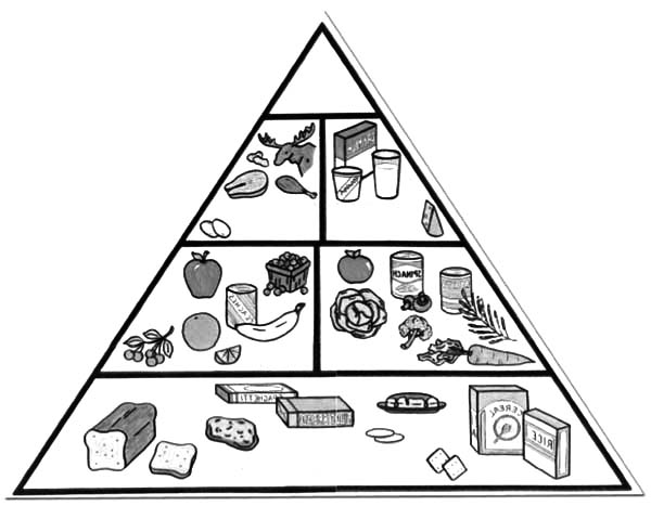 Drawing Food Pyramid Coloring Pages Download Print Online