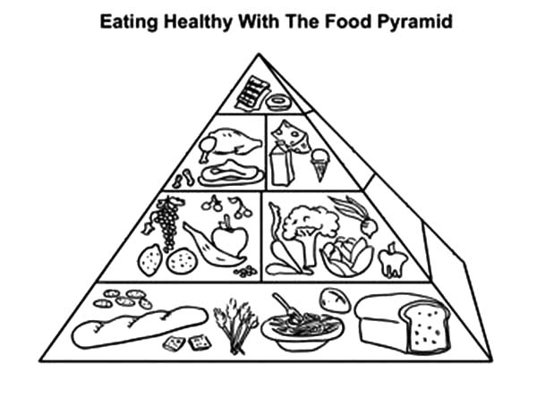 Eating Healthy with the Food Pyramid Coloring Pages Download