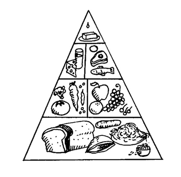 Food Pyramid Arranging Coloring Pages PagesFull Size Image