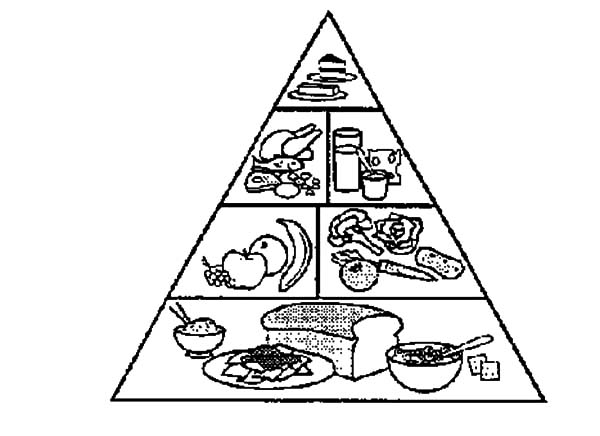 Food Pyramid Coloring Pages for Kids Download Print Online