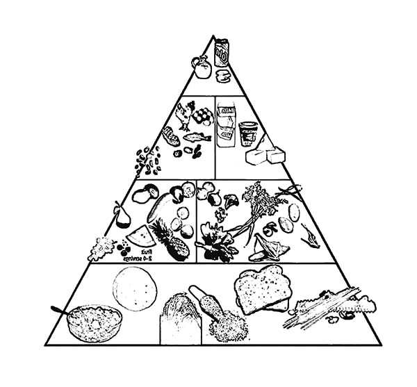 Food Pyramid for Healthy Life Coloring Pages