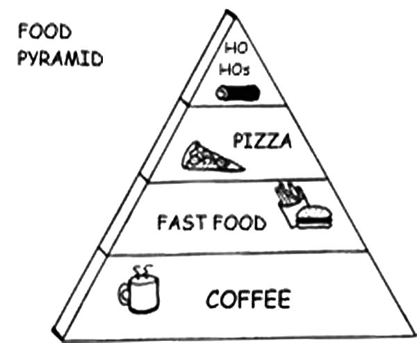 Food Pyramid Coloring Pages for Kids: Food Pyramid Coloring Pages ...