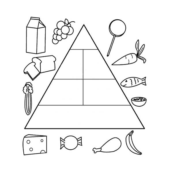 Food Pyramid with Healthy and Fresh Food Coloring Pages Download