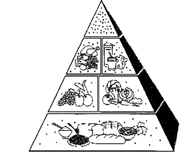 full of vitamins and nutrious food pyramid coloring pages download