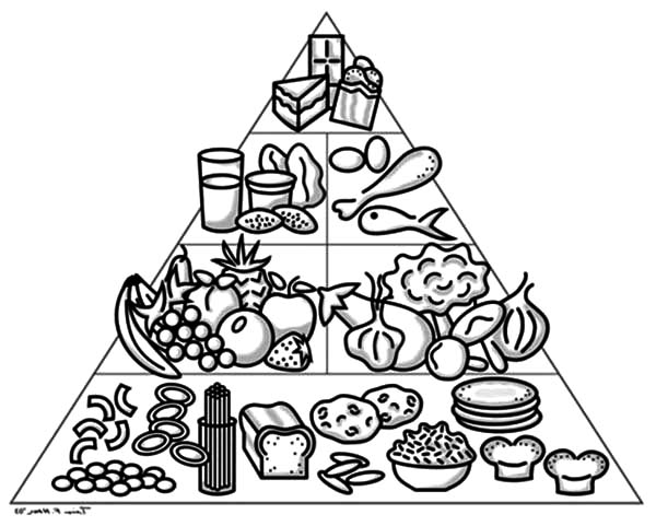 How to Draw Food Pyramid Coloring Pages Download Print Online