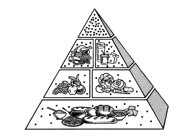 Know Nutrition of Food with Food Pyramid Coloring Pages