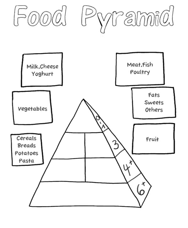 learn with food pyramid coloring pages - Handy Manny Hammer Coloring Pages