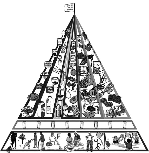 Modified Food Pyramid for Older People Coloring Pages: Modified Food ...