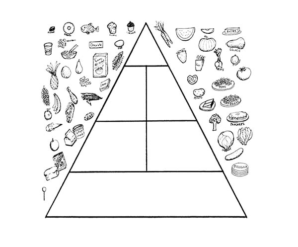 free food pyramid coloring pages - photo#30
