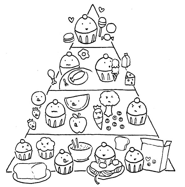 Sweet and Sugar Food Pyramid Coloring Pages - Download & Print ...